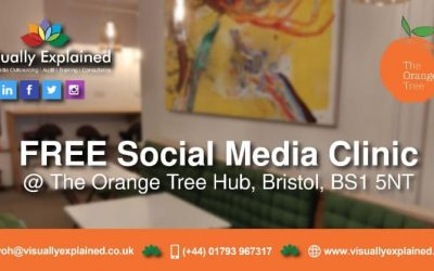 Free social media clinic in Bristol poster